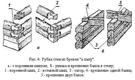 Рубка стен из брёвен «в лапу»